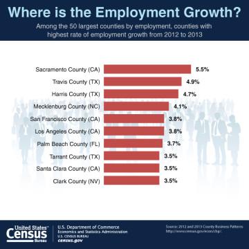 BigCountyEmploymentGains.jpg